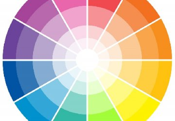 Фото статьи Какие цвета лучше сочетать в кухне?