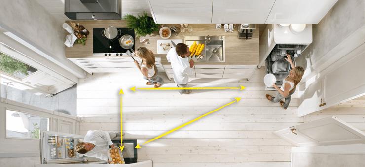 Закон треугольника на кухне